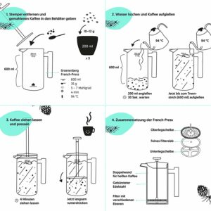 Instructions pour la french press de Groenenberg
